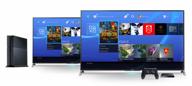Playstation 4 připojení k TV